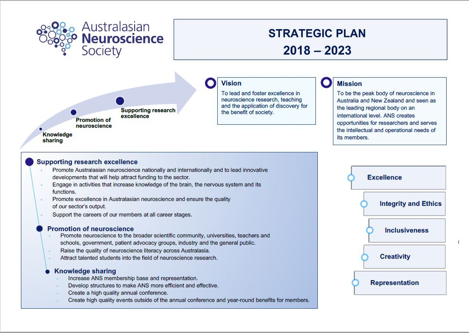 ANS Strategic Plan 2018 23
